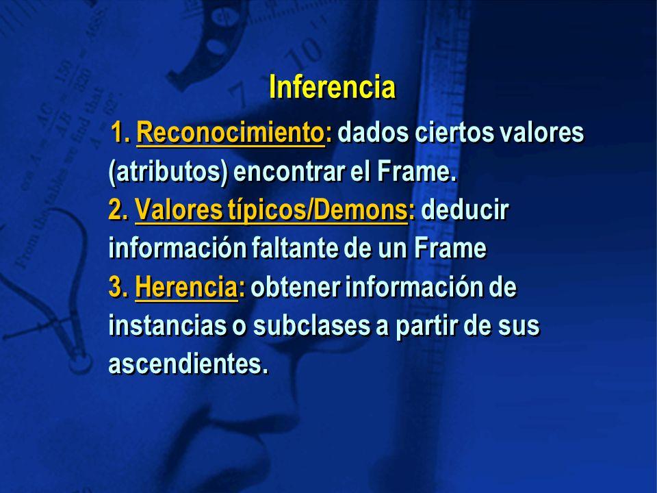 Inferencia 1. Reconocimiento: dados ciertos valores (atributos) encontrar el Frame.