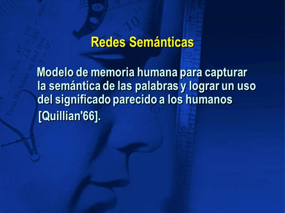 Redes Semánticas Modelo de memoria humana para capturar la semántica de las palabras y lograr un uso del significado parecido a los humanos [Quillian 66].