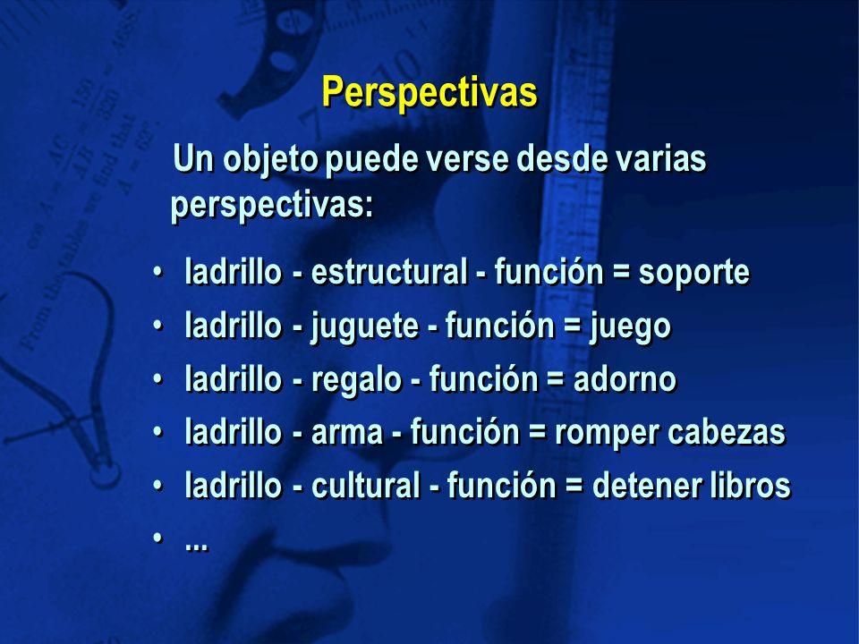 Perspectivas Un objeto puede verse desde varias perspectivas: ladrillo - estructural - función = soporte ladrillo - juguete - función = juego ladrillo - regalo - función = adorno ladrillo - arma - función = romper cabezas ladrillo - cultural - función = detener libros...