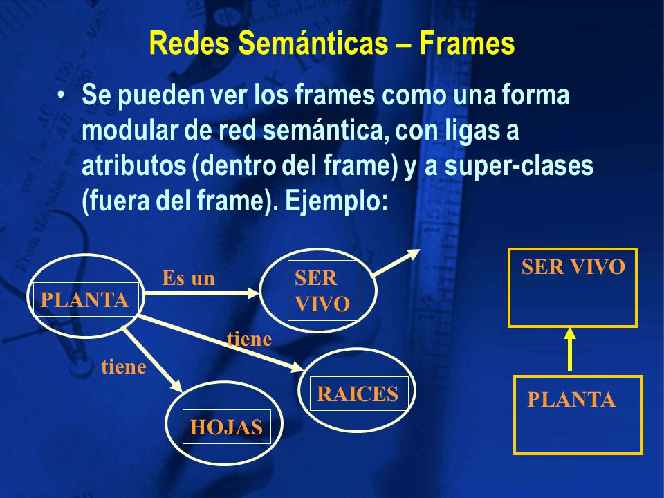 Redes Semánticas – Frames Se pueden ver los frames como una forma modular de red semántica, con ligas a atributos (dentro del frame) y a super-clases (fuera del frame).