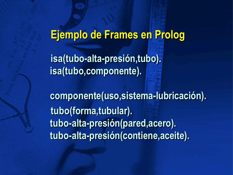 Ejemplo de Frames en Prolog isa(tubo-alta-presión,tubo).