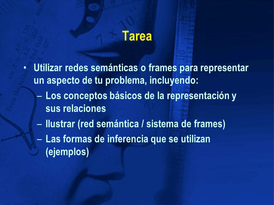 Tarea Utilizar redes semánticas o frames para representar un aspecto de tu problema, incluyendo: – Los conceptos básicos de la representación y sus relaciones – Ilustrar (red semántica / sistema de frames) – Las formas de inferencia que se utilizan (ejemplos)