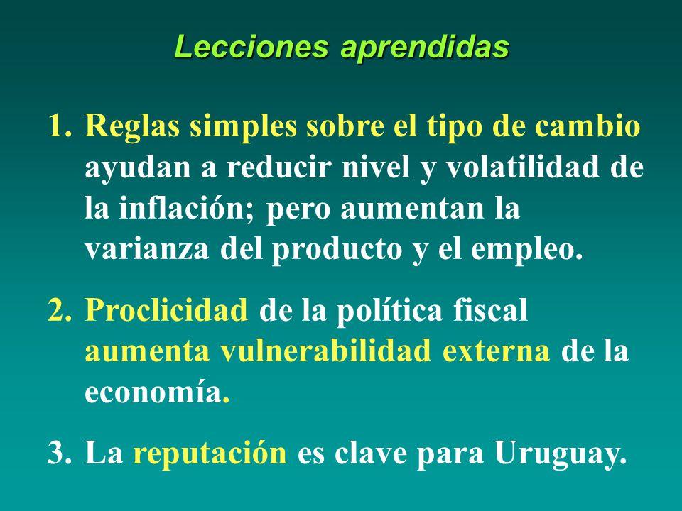 Lecciones aprendidas 1.Reglas simples sobre el tipo de cambio ayudan a reducir nivel y volatilidad de la inflación; pero aumentan la varianza del producto y el empleo.