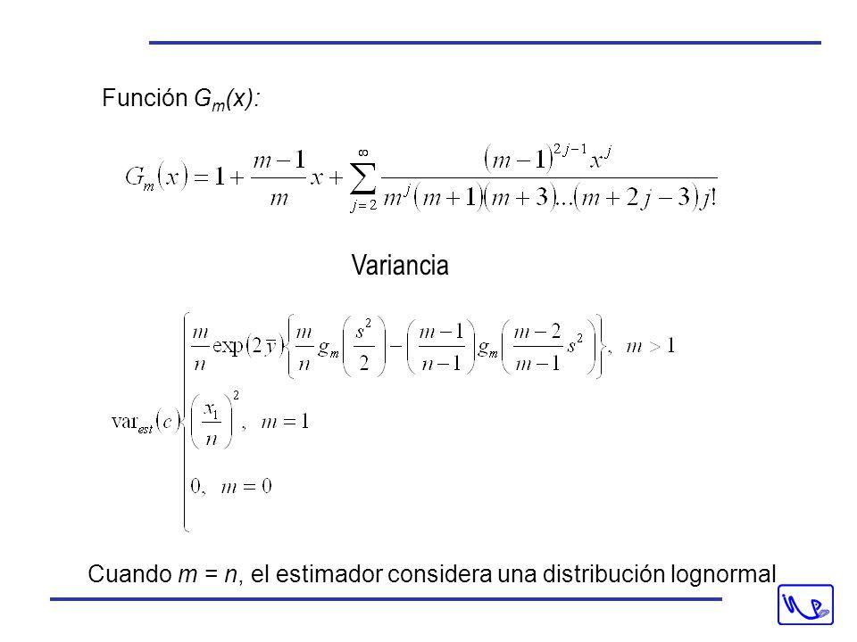 Variancia Función G m (x): Cuando m = n, el estimador considera una distribución lognormal