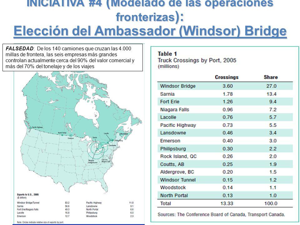 FALSEDAD: De los 140 camiones que cruzan las 4.000 millas de frontera, las seis empresas más grandes controlan actualmente cerca del 90% del valor comercial y más del 70% del tonelaje y de los viajes INICIATIVA #4 ( Modelado de las operaciones fronterizas ): Elección del Ambassador (Windsor) Bridge