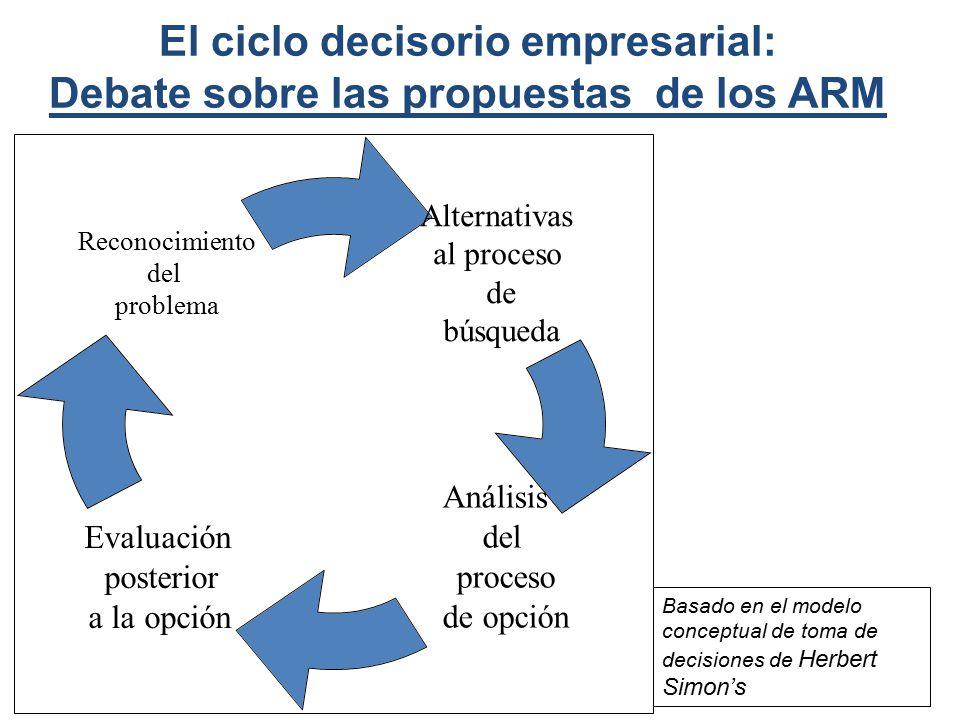 El ciclo decisorio empresarial: Debate sobre las propuestas de los ARM Basado en el modelo conceptual de toma de decisiones de Herbert Simon's Alternativas al proceso de búsqueda Análisis del proceso de opción Evaluación posterior a la opción Reconocimiento del problema