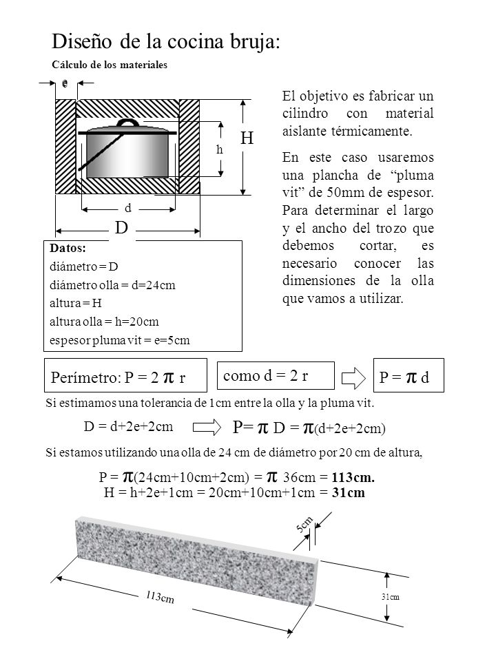 Cálculo de los materiales El objetivo es fabricar un cilindro con material aislante térmicamente.