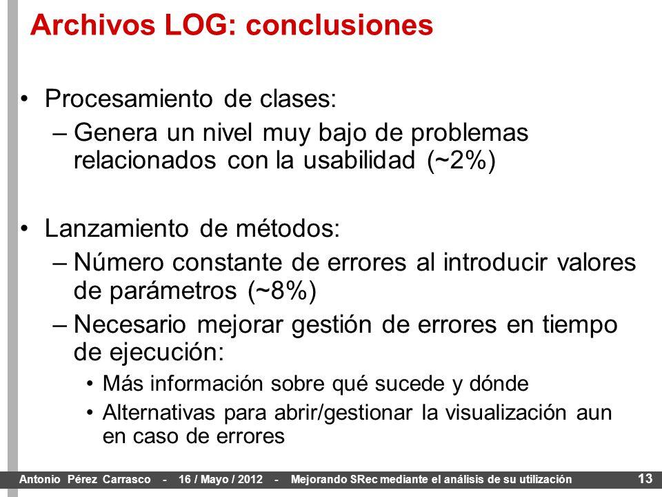 13 Antonio Pérez Carrasco - 16 / Mayo / 2012 - Mejorando SRec mediante el análisis de su utilización Procesamiento de clases: –Genera un nivel muy bajo de problemas relacionados con la usabilidad (~2%) Lanzamiento de métodos: –Número constante de errores al introducir valores de parámetros (~8%) –Necesario mejorar gestión de errores en tiempo de ejecución: Más información sobre qué sucede y dónde Alternativas para abrir/gestionar la visualización aun en caso de errores Archivos LOG: conclusiones