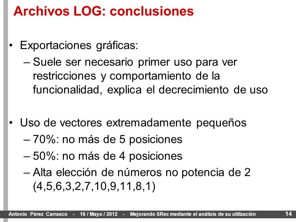 14 Antonio Pérez Carrasco - 16 / Mayo / 2012 - Mejorando SRec mediante el análisis de su utilización Exportaciones gráficas: –Suele ser necesario primer uso para ver restricciones y comportamiento de la funcionalidad, explica el decrecimiento de uso Uso de vectores extremadamente pequeños –70%: no más de 5 posiciones –50%: no más de 4 posiciones –Alta elección de números no potencia de 2 (4,5,6,3,2,7,10,9,11,8,1) Archivos LOG: conclusiones