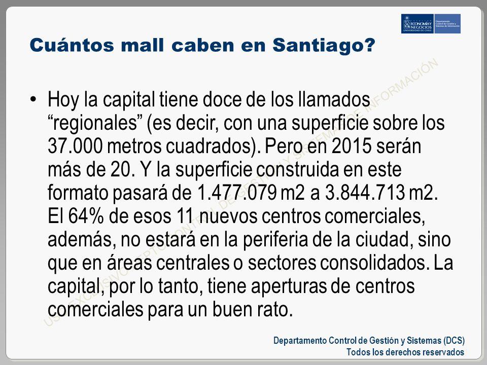 Departamento Control de Gestión y Sistemas (DCS) Todos los derechos reservados USO EXCLUSIVO DEPTO CONTROL DE GESTIÓN Y SISTEMAS DE INFORMACIÓN Cuántos mall caben en Santiago.