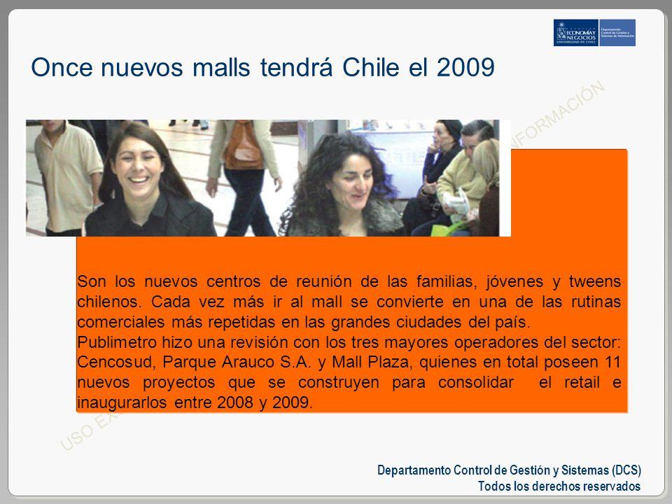 Departamento Control de Gestión y Sistemas (DCS) Todos los derechos reservados USO EXCLUSIVO DEPTO CONTROL DE GESTIÓN Y SISTEMAS DE INFORMACIÓN Once nuevos malls tendrá Chile el 2009 el vie 01/08/2008 a las 15:10 Son los nuevos centros de reunión de las familias, jóvenes y tweens chilenos.