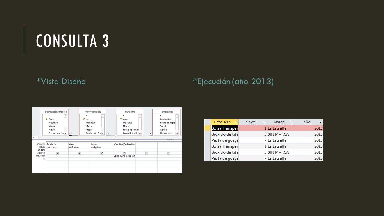 CONSULTA 3 *Vista Diseño*Ejecución (año 2013)