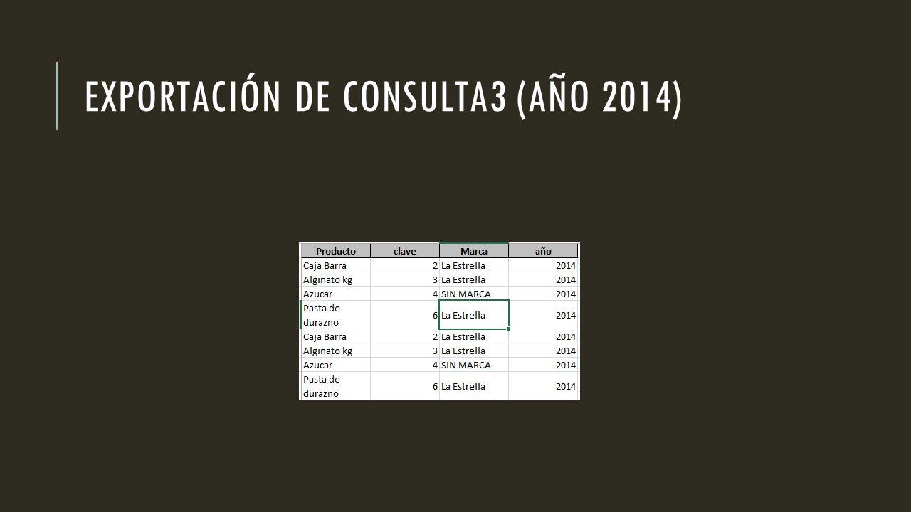 EXPORTACIÓN DE CONSULTA3 (AÑO 2014)