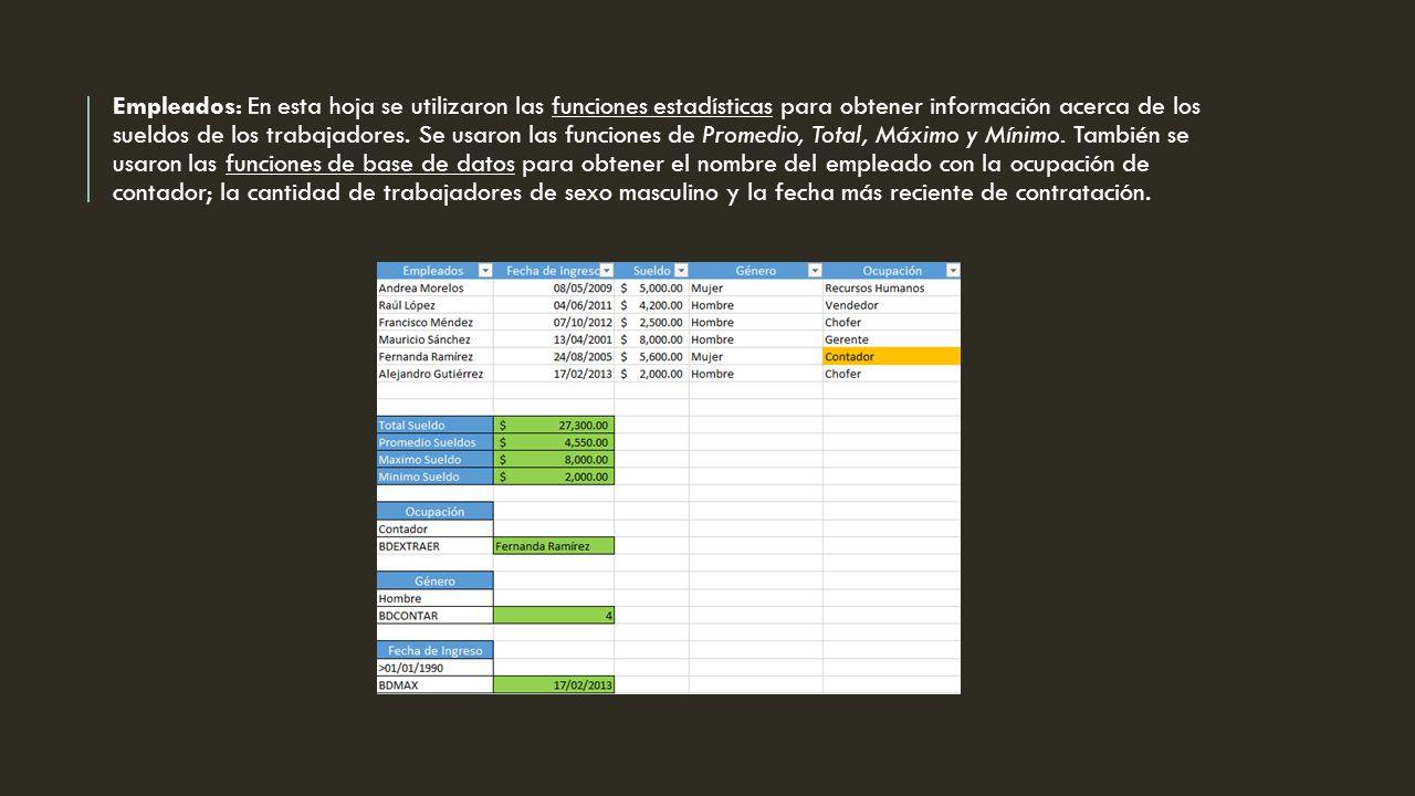 Empleados: En esta hoja se utilizaron las funciones estadísticas para obtener información acerca de los sueldos de los trabajadores.