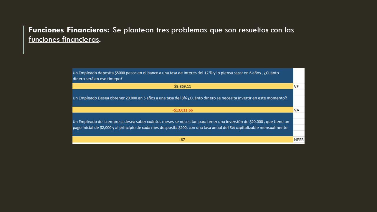 Funciones Financieras: Se plantean tres problemas que son resueltos con las funciones financieras.