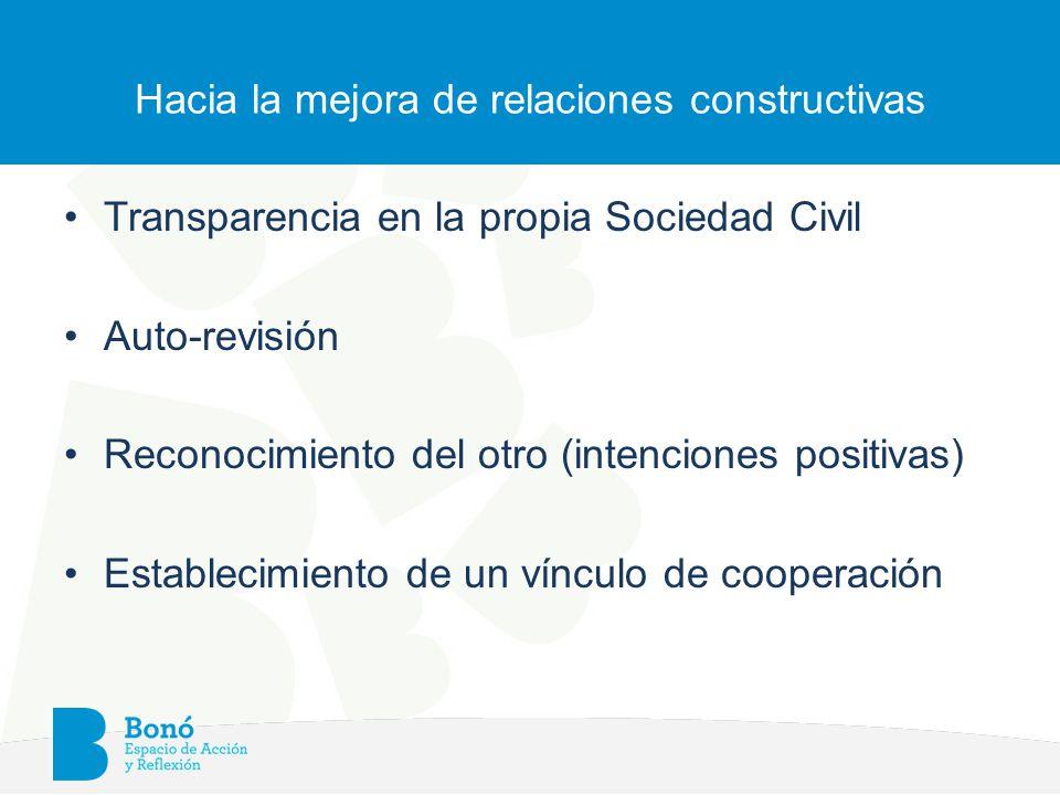 Hacia la mejora de relaciones constructivas Transparencia en la propia Sociedad Civil Auto-revisión Reconocimiento del otro (intenciones positivas) Establecimiento de un vínculo de cooperación