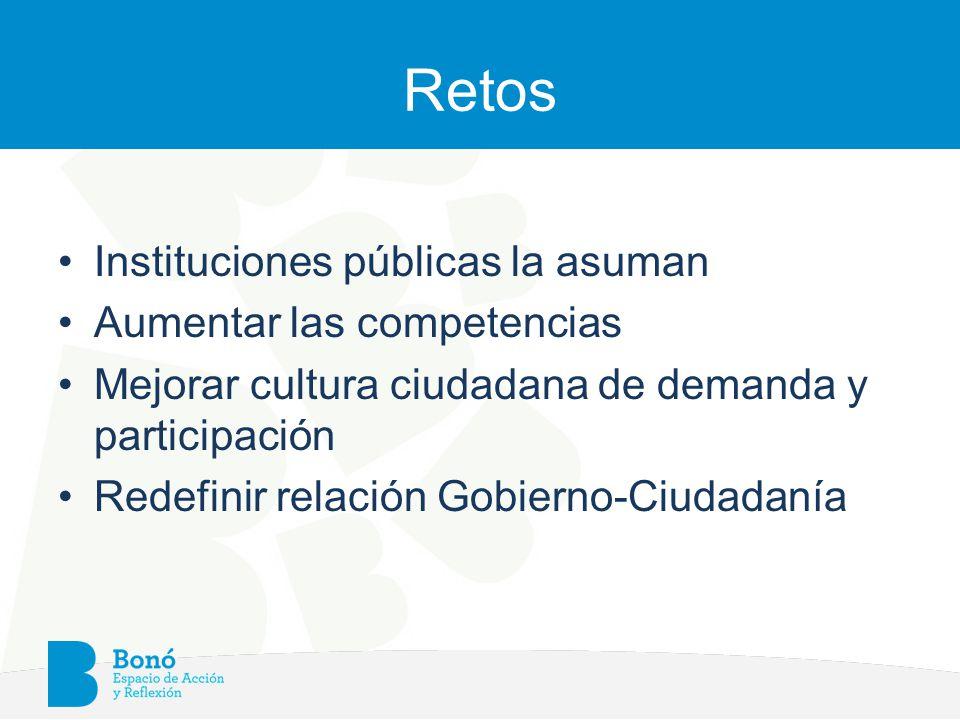 Retos Instituciones públicas la asuman Aumentar las competencias Mejorar cultura ciudadana de demanda y participación Redefinir relación Gobierno-Ciudadanía