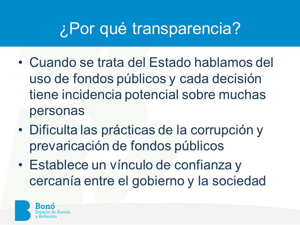 ¿Por qué transparencia.