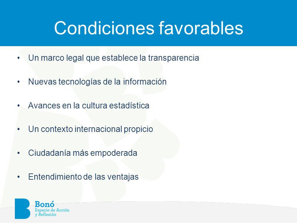 Condiciones favorables Un marco legal que establece la transparencia Nuevas tecnologías de la información Avances en la cultura estadística Un contexto internacional propicio Ciudadanía más empoderada Entendimiento de las ventajas