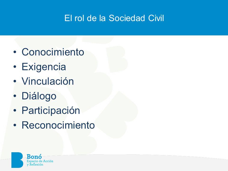 El rol de la Sociedad Civil Conocimiento Exigencia Vinculación Diálogo Participación Reconocimiento