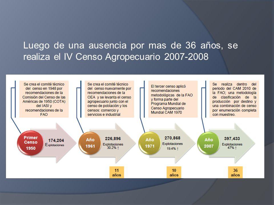 Luego de una ausencia por mas de 36 años, se realiza el IV Censo Agropecuario 2007-2008