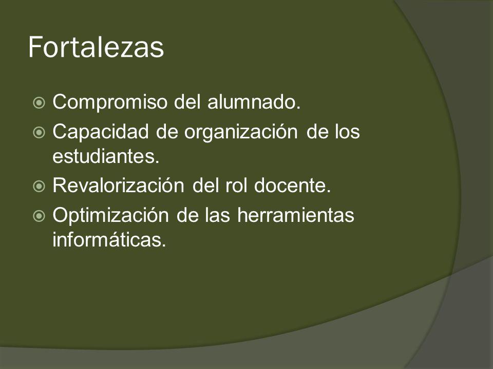 Fortalezas  Compromiso del alumnado.  Capacidad de organización de los estudiantes.