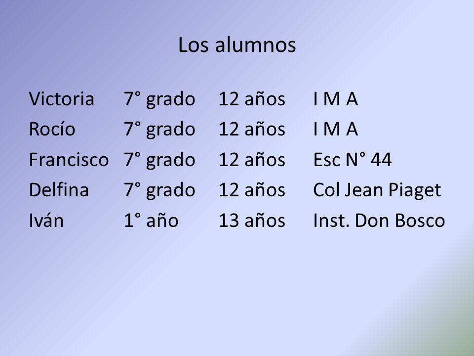 Los alumnos Victoria7° grado12 añosI M A Rocío7° grado12 añosI M A Francisco7° grado12 añosEsc N° 44 Delfina7° grado12 años Col Jean Piaget Iván1° año13 años Inst.