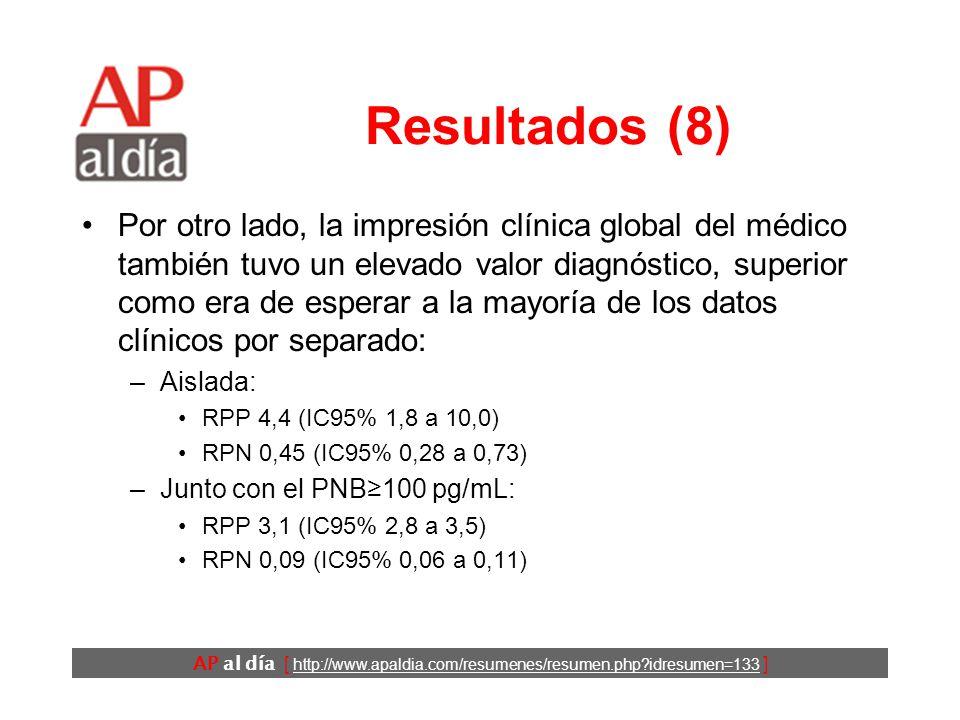AP al día [ http://www.apaldia.com/resumenes/resumen.php idresumen=133 ] Resultados (7) Todos los pacientesAsma / EPOC PositivoNegativoPositivoNegativo ≥250 pg/mL4,6 (2,6 a 8,0)0,14 (0,06 a 0,33) ≥200 pg/mL3,7 (2,6 a 5,4)0,11 (0,07 a 0,18) ≥150 pg/mL3,1 (2,1 a 4,5)0,15 (0,11 a 0,21) ≥100 pg/mL2,7 (2,0 a 3,9)0,11 (0,07 a 0,16)4,1 (3,3 a 5,0)0,09 (0,04 a 0,19) ≥80 pg/mL3,3 (1,8 a 6,3)0,06 (0,03 a 0,13) ≥50 pg/mL1,7 (1,2 a 2,6)0,06 (0,03 a 0,12) Razones de probabilidad (IC 95%) de los diferentes niveles del péptido natriurético tipo B.