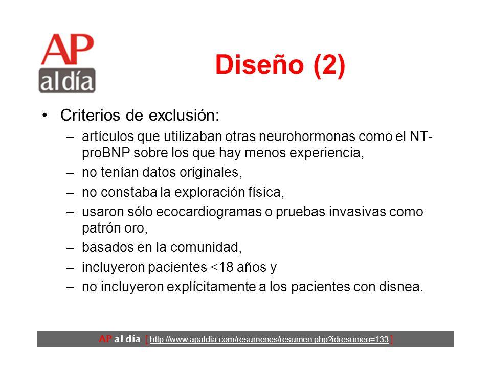 AP al día [ http://www.apaldia.com/resumenes/resumen.php idresumen=133 ] Diseño (1) Revisión sistemática.