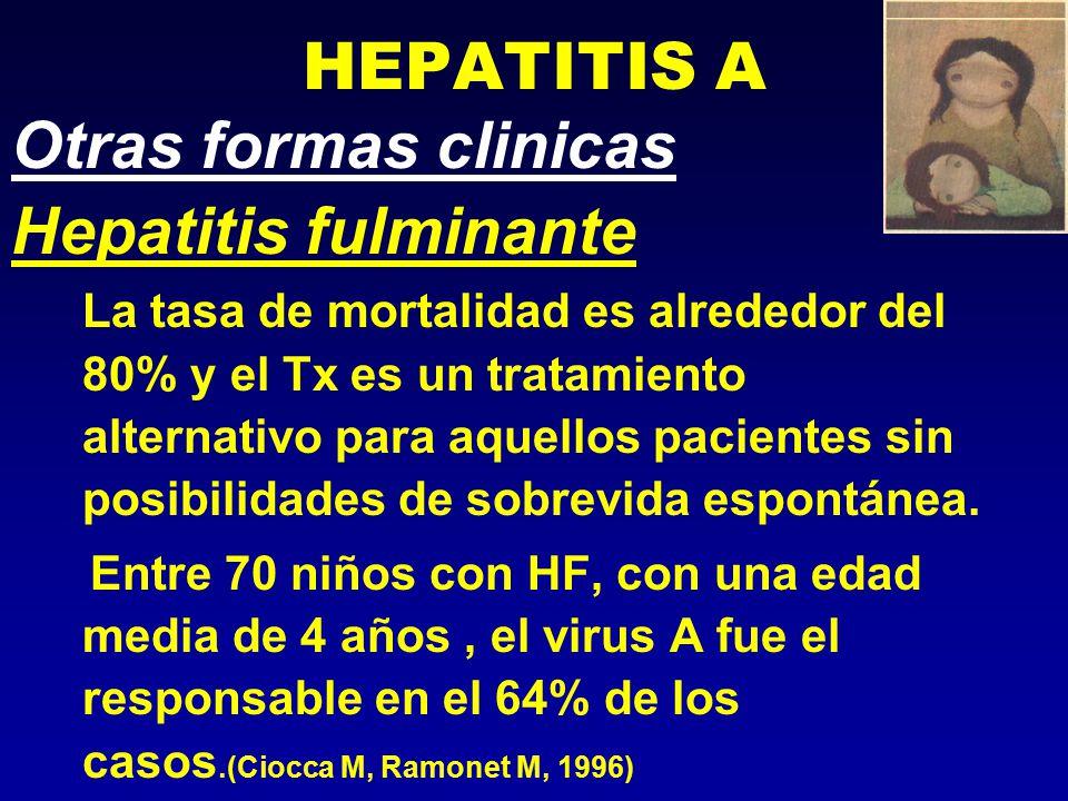Hepatitis A - Clínica Período de Incubación :Promedio de 30 dias Rango de 15-50 dias Ictericia por 14 años, 70%-80% Complications:Hepatitis Fulminante Hepatitis Colestática Hepatitis Recurrente Secuela crónica:No