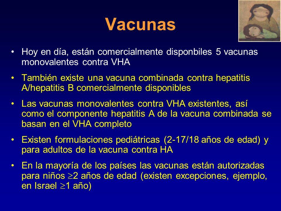 Profilaxis por inmunidad pasiva La inmunogloblina (IG) para administración intramuscular es 85% eficaz para prevenir enfermedad sintomática cuando se aplica 2 semanas después de la exposición al VHA En algunos países se recomienda el uso de IG para: –profilaxis de HA antes de la exposición para viajeros (0.02-0.06 ml/kg, dependiendo del periodo probable de exposición); simultáneamente la aplicación de vacuna contra HA –profilaxis de HA después de la exposición para contactos en casa y otros cercanos (0.02 ml/kg); simultáneamente vacuna contra HA –ambas profilaxis, antes y después de la exposición en niños menores de 2 años de edad mediante IG