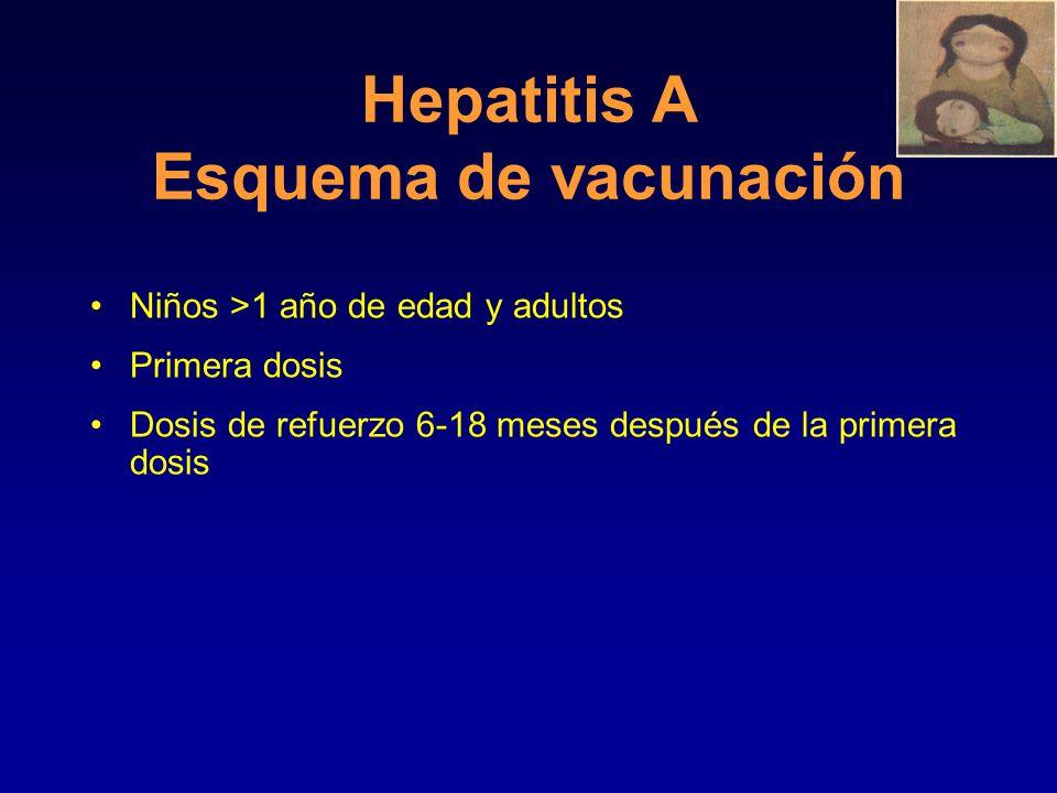 Vacunas Hoy en día, están comercialmente disponbiles 5 vacunas monovalentes contra VHA También existe una vacuna combinada contra hepatitis A/hepatitis B comercialmente disponibles Las vacunas monovalentes contra VHA existentes, así como el componente hepatitis A de la vacuna combinada se basan en el VHA completo Existen formulaciones pediátricas (2-17/18 años de edad) y para adultos de la vacuna contra HA En la mayoría de los países las vacunas están autorizadas para niños  2 años de edad (existen excepciones, ejemplo, en Israel  1 año)