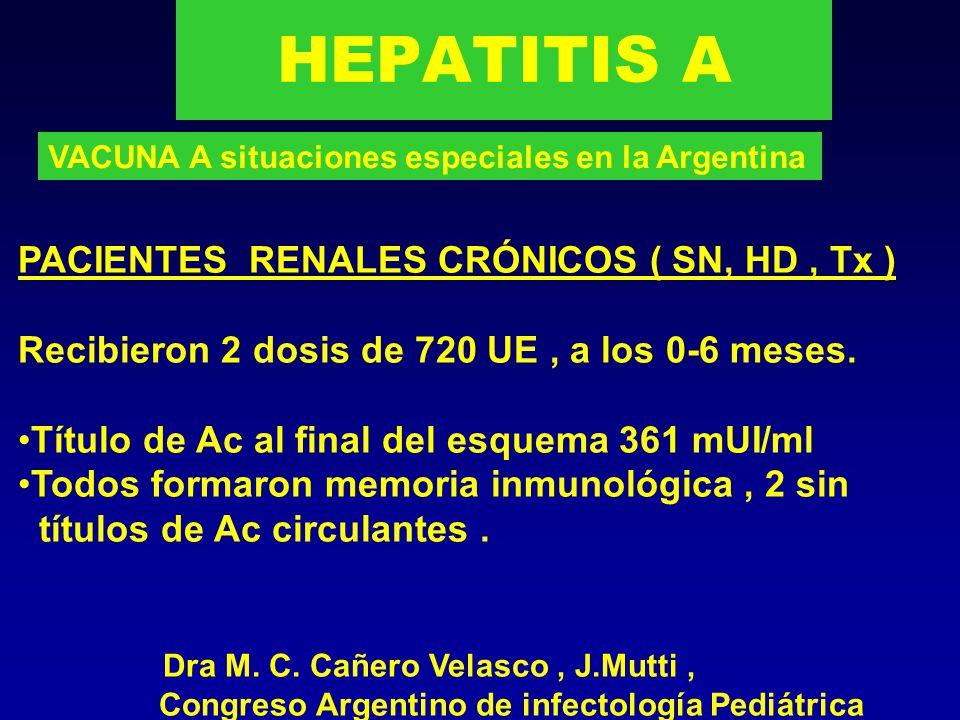 HEPATITIS A VACUNA A Evaluación de los anticuerpos en el tiempo: Esquema de 3 dosis de 180 UE y 1 dosis de 360 UE al año de la primera (año 1990).
