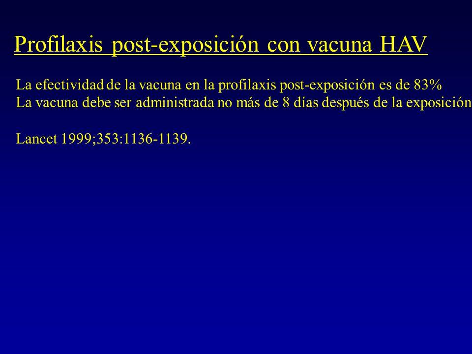 HEPATITIS A VACUNA A situaciones especiales en la Argentina PACIENTES RENALES CRÓNICOS ( SN, HD, Tx ) Recibieron 2 dosis de 720 UE, a los 0-6 meses.