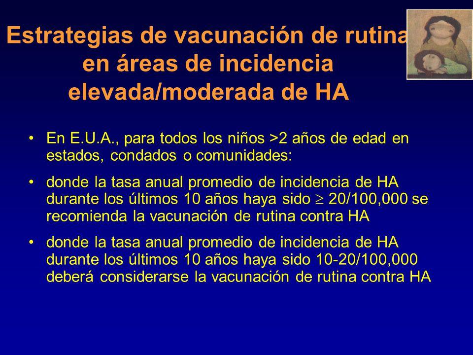 Esquema de vacuna de HAV con una sóla dosis 54 pacientes vacunados con una sóla dosis de 1440 UE,fueron Controlados con anticuerpos específicos entre 4 y 8 años después de la dosis primaria y aplicado un booster con posterior control de Ac.