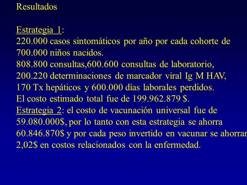 Evaluación económica de la Vacunación Universal de Hepatitis A en Niños argentinos Comparar las consecuencias económicas de la enfermedad ( estrategia 1) Versus la intervención con vacuna ( estrategia 2).