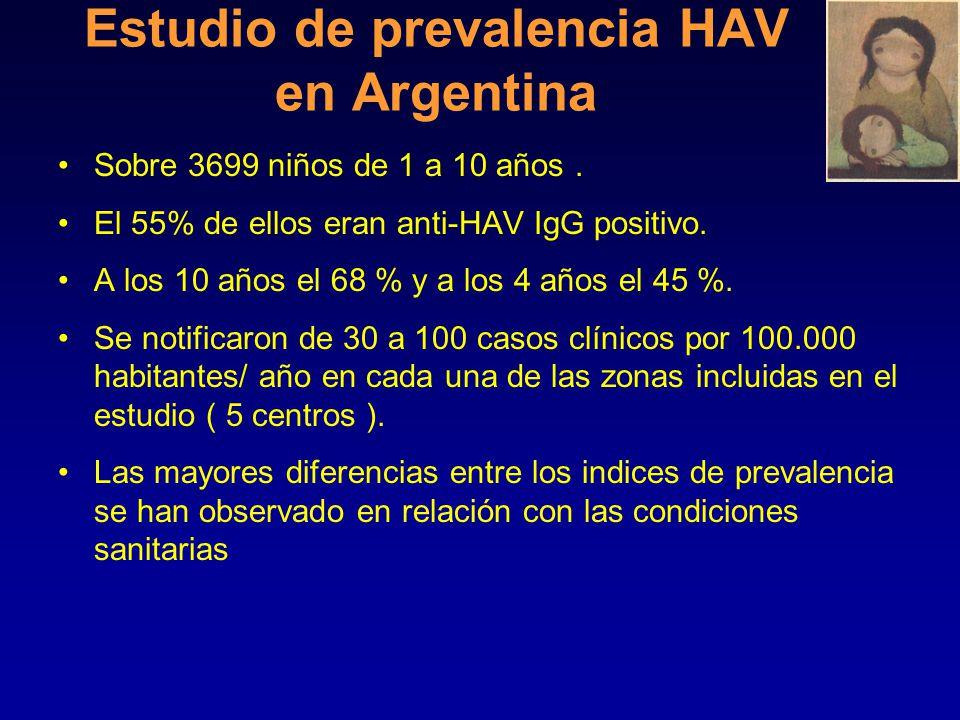 Epidemiología de Infección de HAV Los casos reportados de HAV no reflejan Los casos reportados de HAV no reflejan la verdadera incidencia de la infección Debido a : Infecciones subclinical son muy comunes Infecciones subclinical son muy comunes en los primeros años de la vida en los primeros años de la vida Bajo reporte Bajo reporte