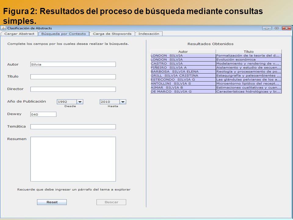 Figura 2: Resultados del proceso de búsqueda mediante consultas simples.