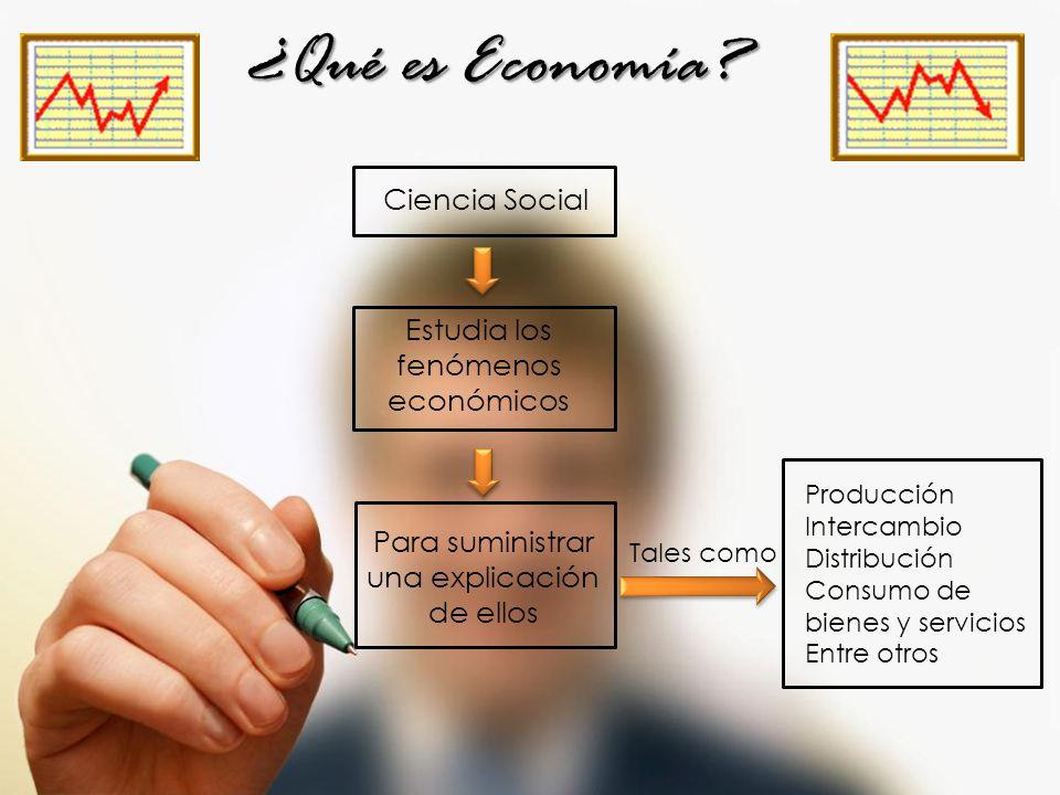 ¿Qué es Economía.