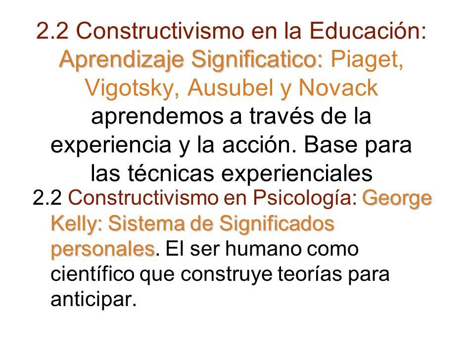 Aprendizaje Significatico: 2.2 Constructivismo en la Educación: Aprendizaje Significatico: Piaget, Vigotsky, Ausubel y Novack aprendemos a través de la experiencia y la acción.
