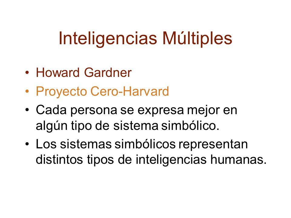 Inteligencias Múltiples Howard Gardner Proyecto Cero-Harvard Cada persona se expresa mejor en algún tipo de sistema simbólico.