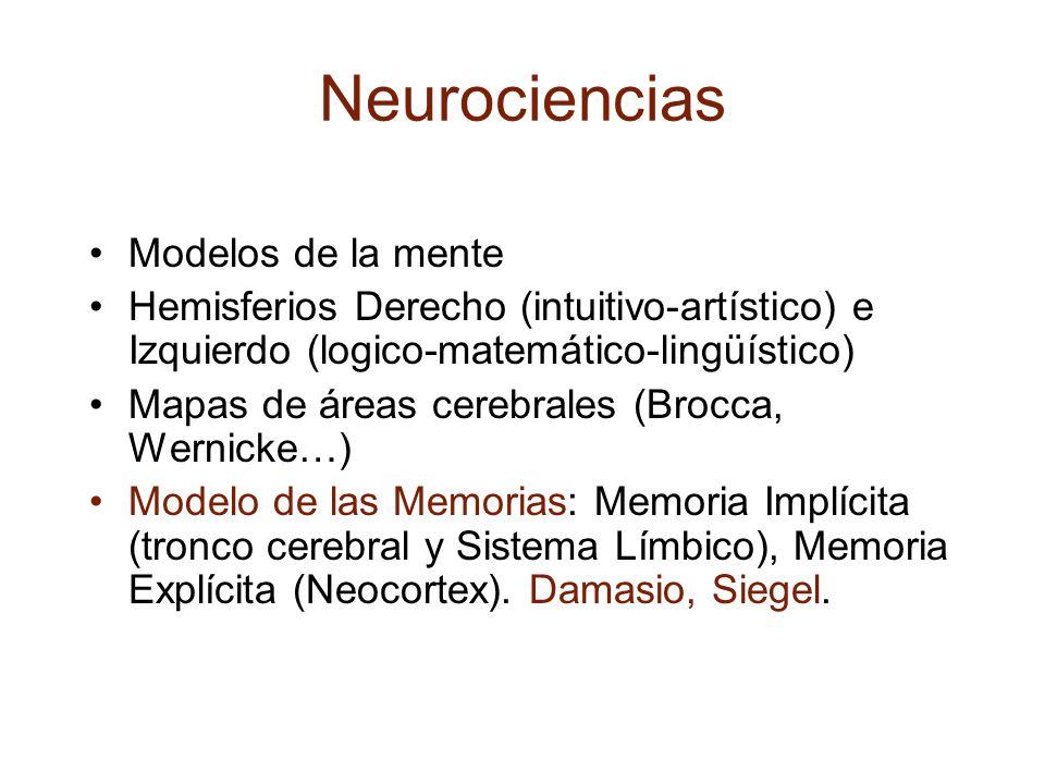 Neurociencias Modelos de la mente Hemisferios Derecho (intuitivo-artístico) e Izquierdo (logico-matemático-lingüístico) Mapas de áreas cerebrales (Brocca, Wernicke…) Modelo de las Memorias: Memoria Implícita (tronco cerebral y Sistema Límbico), Memoria Explícita (Neocortex).