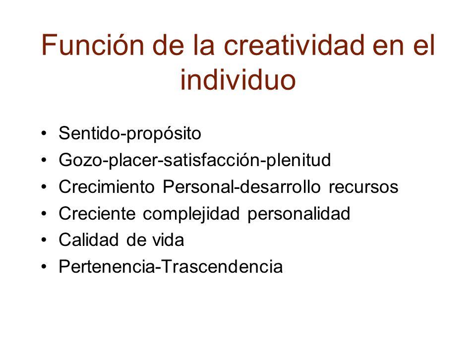 Función de la creatividad en el individuo Sentido-propósito Gozo-placer-satisfacción-plenitud Crecimiento Personal-desarrollo recursos Creciente complejidad personalidad Calidad de vida Pertenencia-Trascendencia