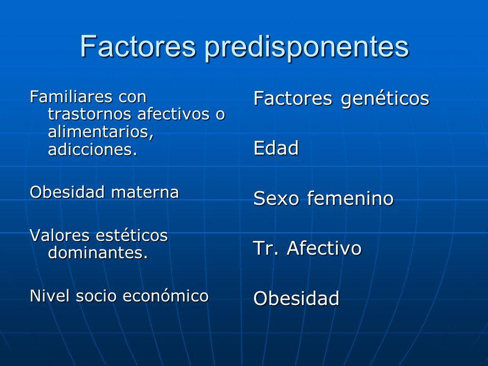 Factores predisponentes Familiares con trastornos afectivos o alimentarios, adicciones.