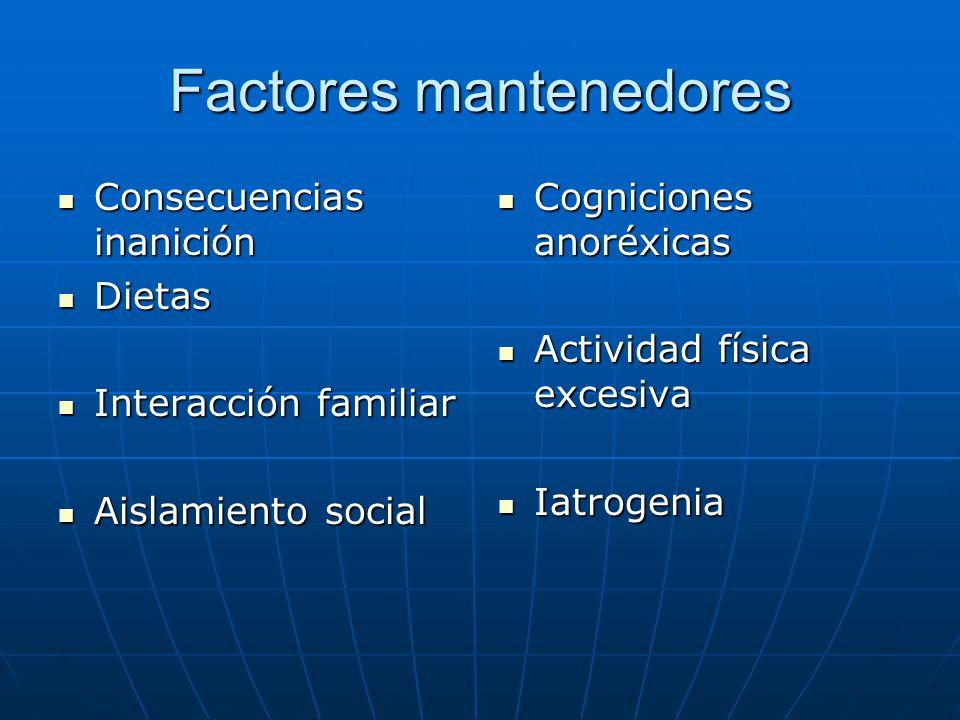Factores mantenedores Consecuencias inanición Consecuencias inanición Dietas Dietas Interacción familiar Interacción familiar Aislamiento social Aislamiento social Cogniciones anoréxicas Cogniciones anoréxicas Actividad física excesiva Actividad física excesiva Iatrogenia Iatrogenia