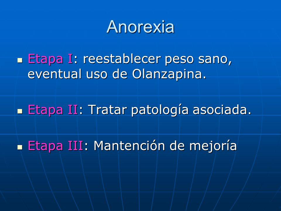 Anorexia Etapa I: reestablecer peso sano, eventual uso de Olanzapina.