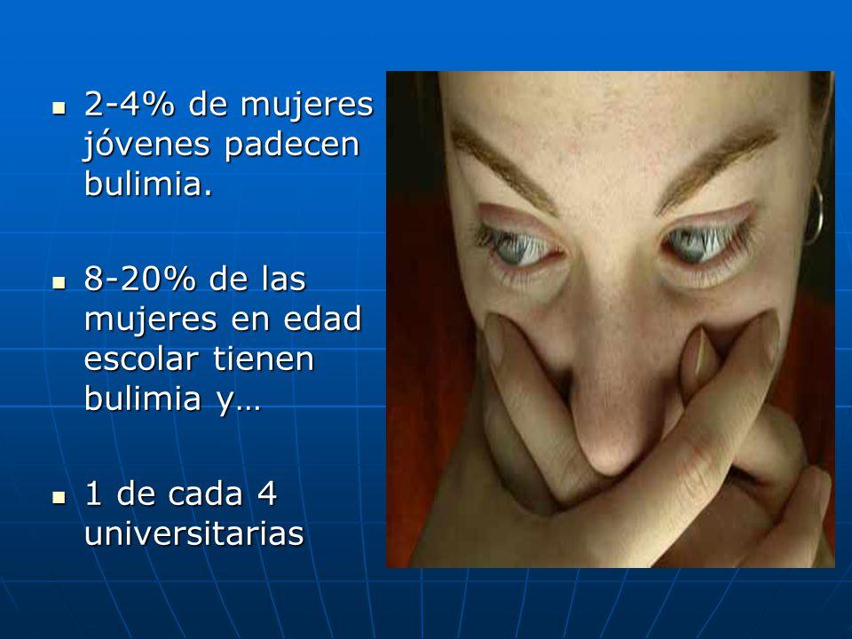 2-4% de mujeres jóvenes padecen bulimia. 2-4% de mujeres jóvenes padecen bulimia.