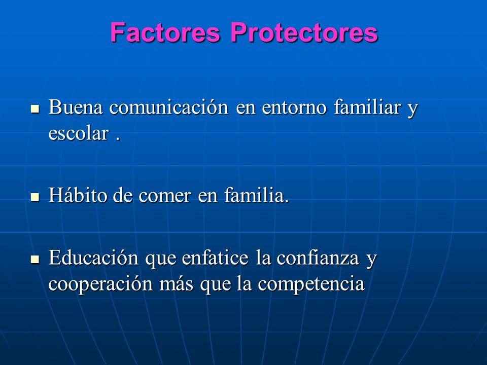 Factores Protectores Factores Protectores Buena comunicación en entorno familiar y escolar.