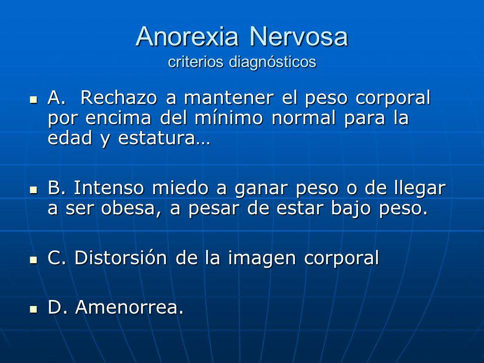 Anorexia Nervosa criterios diagnósticos A.