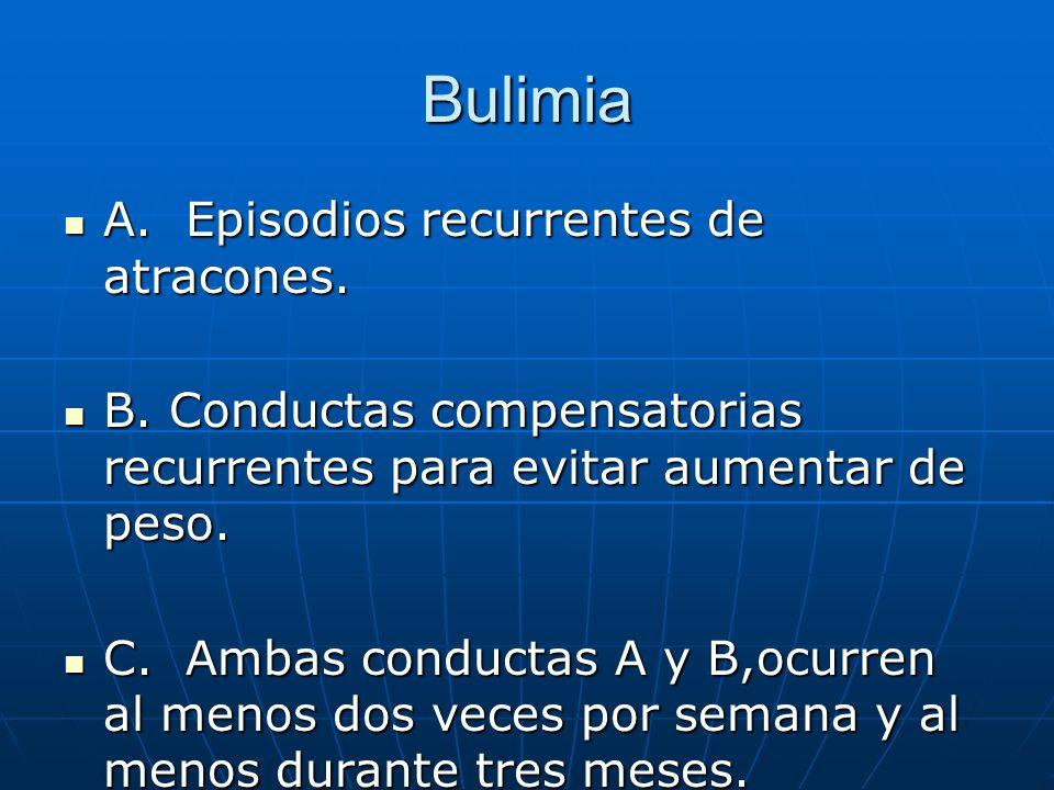 Bulimia A. Episodios recurrentes de atracones. A.